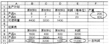 Excel最优生产计划表