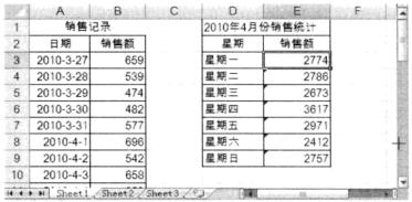 Excel日期函数