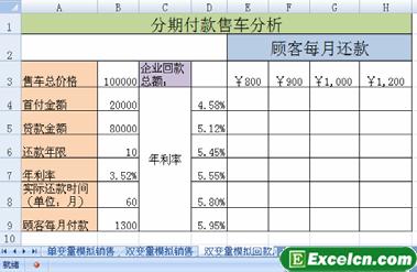 建立企業回款總額雙變量模擬運算表