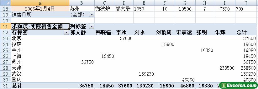 销售数据透视表