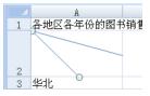 在Excel单元格中添加斜线