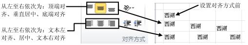 设置Excel单元格的对齐方式