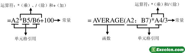 Excel中的公式和函数
