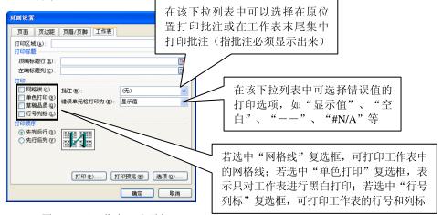 Excel工作表可打印项