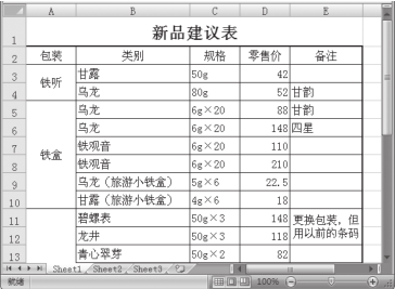 根据现有Excel文档新建一个文档