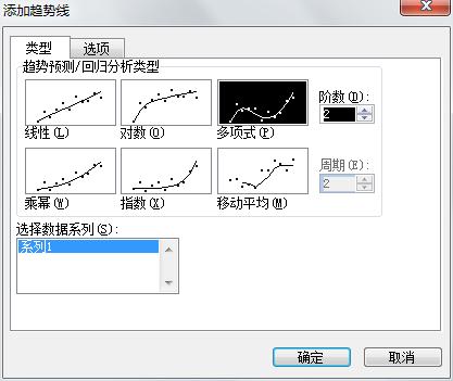 Excel2003中添加趋势线