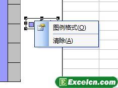 Excel图表格式的设置