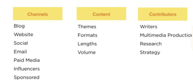 在内容为王的,做好内容营销的九大法则