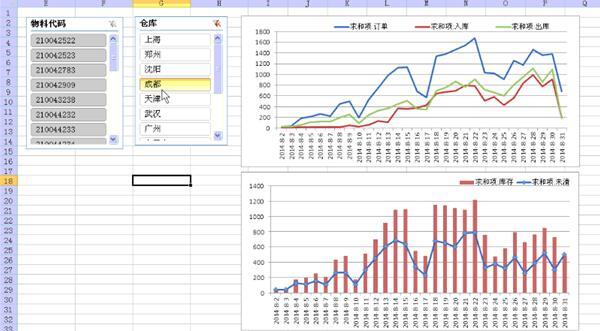 excel数据分析 如何做excel数据分析