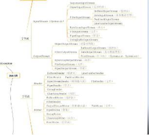 java基礎教程 java的基本語法是什么