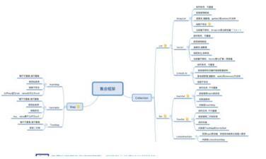 java框架教程 java中的三大框架是什么