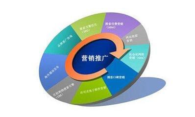 网络策划方案