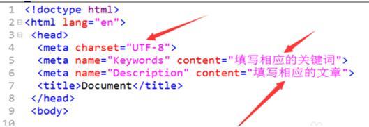 网站内部优化 网站内部代码如何做优化