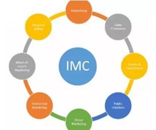 整合營銷傳播 整合營銷傳播的幾種方法