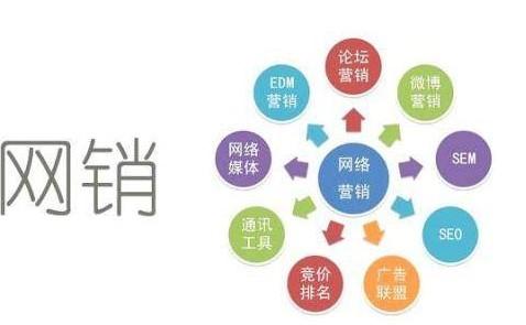 网络营销的常用方法  常见的4种网络营销方法