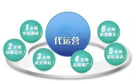 网络营销的优势是什么  网络营销的主要特点及优势