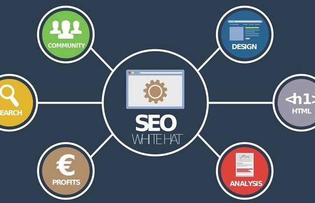 网络营销主要做什么 网络营销工作具体做什么