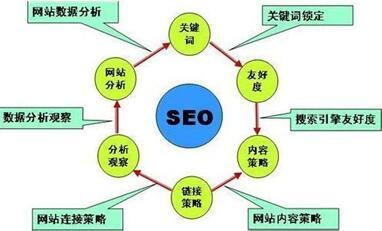 网络推广途径 网络推广的途径有哪些