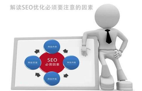 網站排名軟件 如何提升網站排名