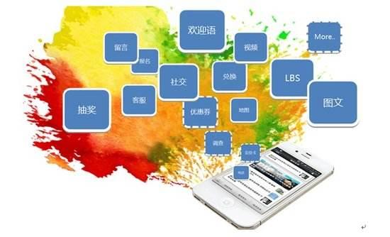 网络舆情监测的主要监测流程