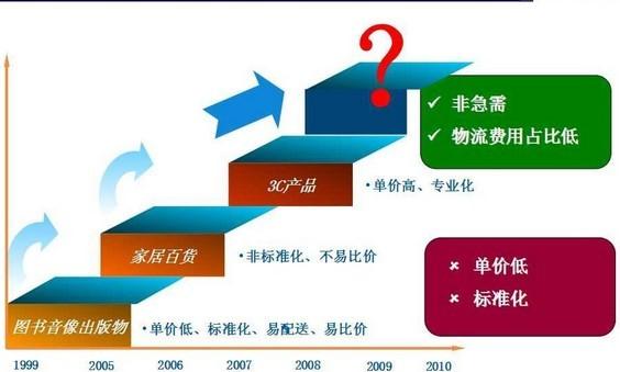 长沙网络推广公司_网络营销的发展趋势 网络营销未来的发展趋势?_网络推广